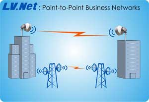 Wireless Point-to-Point | Internet Point to Point